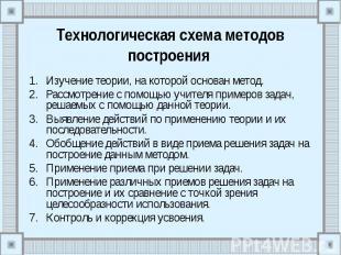 Изучение теории, на которой основан метод. Изучение теории, на которой основан м