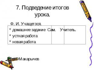 Ф. И. Учащегося. Ф. И. Учащегося. * домашнее задание Сам. Учитель. * устная рабо