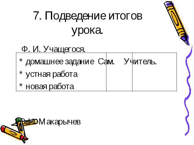 Ф. И. Учащегося. Ф. И. Учащегося. * домашнее задание Сам. Учитель. * устная работа * новая работа Ю.Н. Макарычев