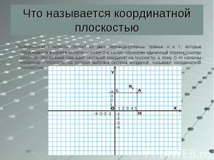 Координатная плоскость состоит из двух перпендикулярных прямых X и Y, которые пе