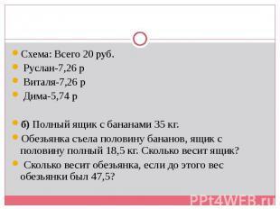 Схема: Всего 20 руб. Схема: Всего 20 руб. Руслан-7,26 р Виталя-7,26 р Дима-5,74