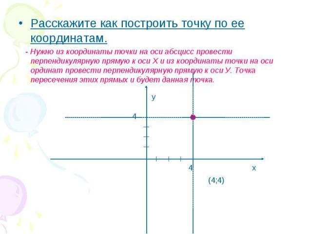 Расскажите как построить точку по ее координатам. Расскажите как построить точку по ее координатам. - Нужно из координаты точки на оси абсцисс провести перпендикулярную прямую к оси Х и из координаты точки на оси ординат провести перпендикулярную пр…