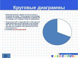Круговые диаграммы Магнитный железняк содержит 70% чистого железа, а остальная ч