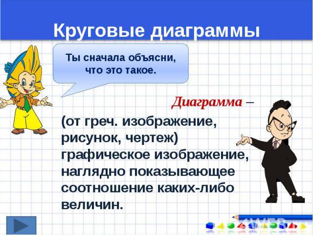 Круговые диаграммы Диаграмма – (от греч. изображение, рисунок, чертеж) графическое изображение, наглядно показывающее соотношение каких-либо величин.