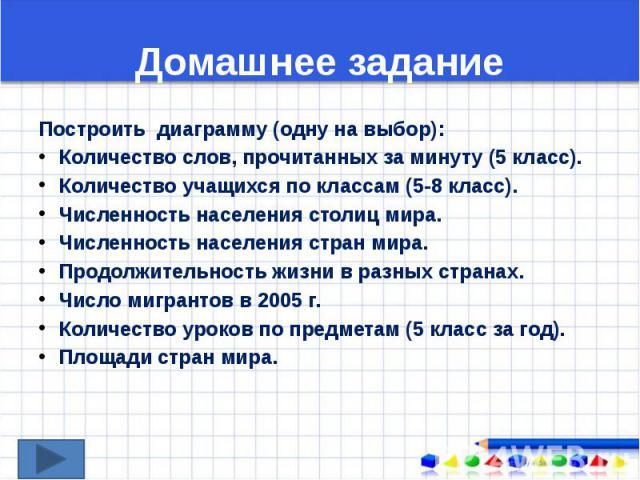 Домашнее задание Построить диаграмму (одну на выбор): Количество слов, прочитанных за минуту (5 класс). Количество учащихся по классам (5-8 класс). Численность населения столиц мира. Численность населения стран мира. Продолжительность жизни в разных…