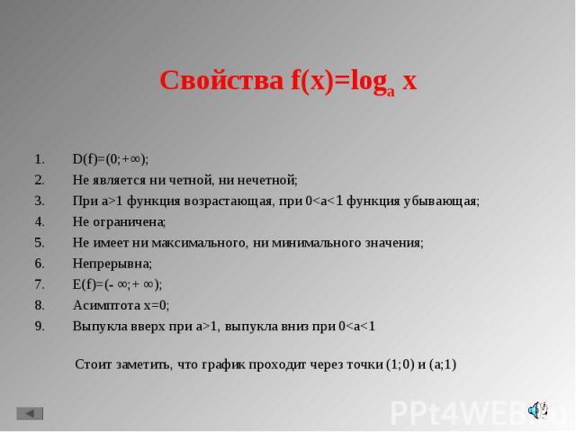 D(f)=(0;+∞); D(f)=(0;+∞); Не является ни четной, ни нечетной; При a>1 функция возрастающая, при 0<a<1 функция убывающая; Не ограничена; Не имеет ни максимального, ни минимального значения; Непрерывна; E(f)=(- ∞;+ ∞); Асимптота х=0; Выпукла …