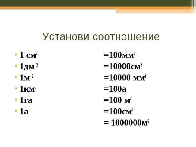 1 см2 1 см2 1дм 2 1м 2 1км2 1га 1а