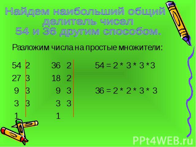 Разложим числа на простые множители: Разложим числа на простые множители: 54 2 36 2 54 = 2 * 3 * 3 *3 27 3 18 2 9 3 9 3 36 = 2 * 2 * 3 * 3 3 3 3 3 1 1