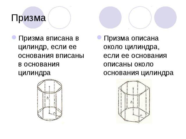 Призма вписана в цилиндр, если ее основания вписаны в основания цилиндра Призма вписана в цилиндр, если ее основания вписаны в основания цилиндра