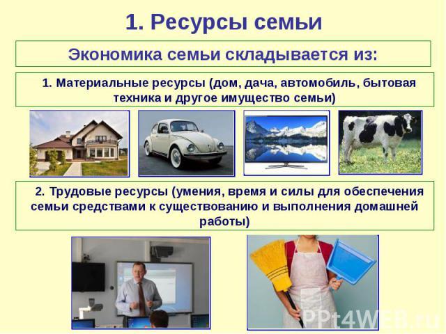 1. Ресурсы семьи