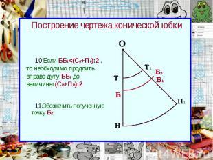 Построение чертежа конической юбки Если ББ1<(Сб+Пб):2 , то необходимо продлит