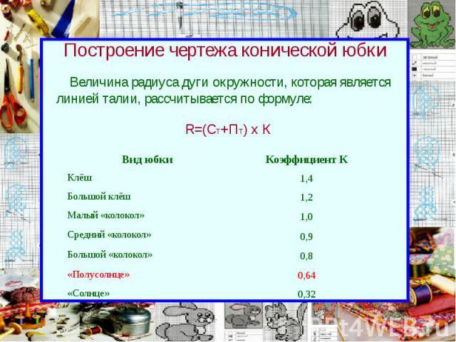 Построение чертежа конической юбки Величина радиуса дуги окружности, которая является линией талии, рассчитывается по формуле: