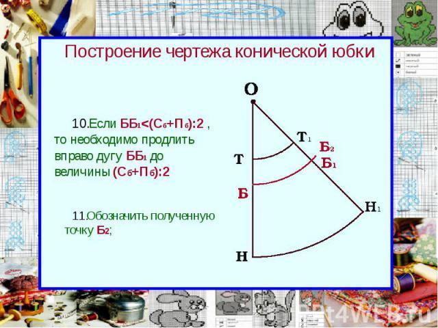 Построение чертежа конической юбки Если ББ1<(Сб+Пб):2 , то необходимо продлить вправо дугу ББ1 до величины (Сб+Пб):2