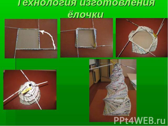 Технология изготовления ёлочки