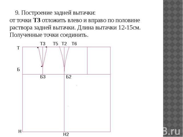 9. Построение задней вытачки: от точки Т3 отложить влево и вправо по половине раствора задней вытачки. Длина вытачки 12-15см. Полученные точки соединить. 9. Построение задней вытачки: от точки Т3 отложить влево и вправо по половине раствора задней в…