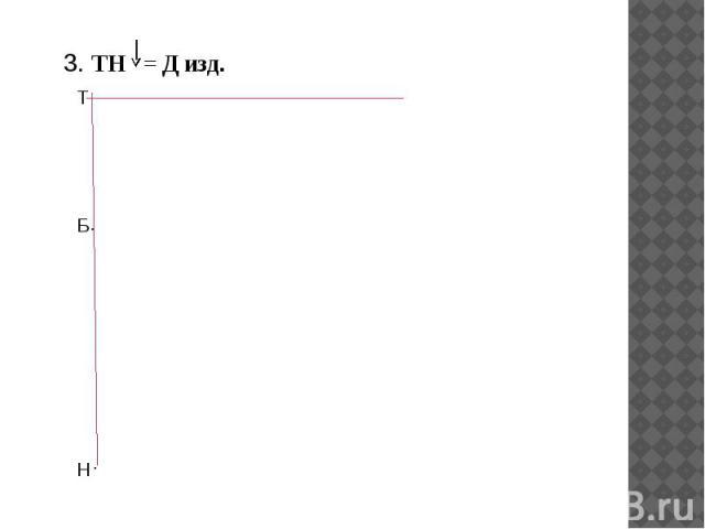 3. ТН = Д изд. 3. ТН = Д изд.