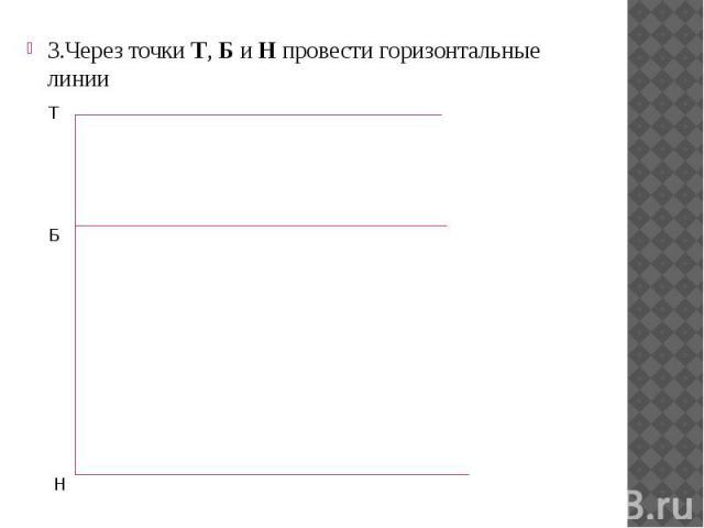 3.Через точки Т, Б и Н провести горизонтальные линии 3.Через точки Т, Б и Н провести горизонтальные линии