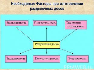 Необходимые Факторы при изготовлении разделочных досок