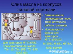 Замена масла производится через 1000 моточасов работы трактора Замена масла прои