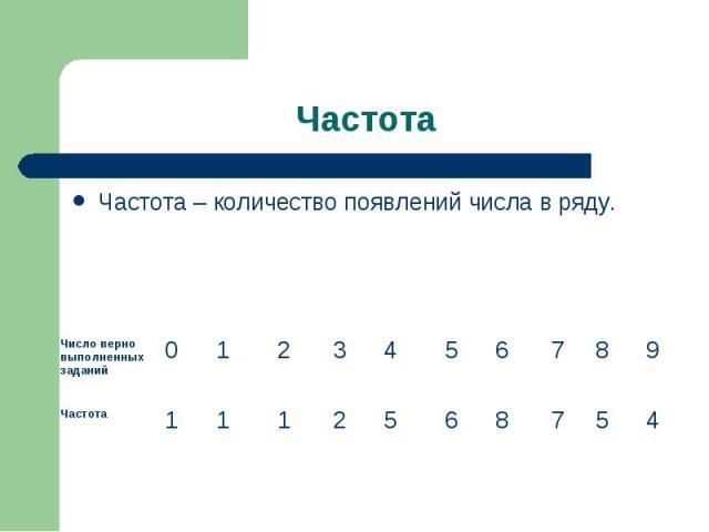 Частота – количество появлений числа в ряду. Частота – количество появлений числа в ряду.