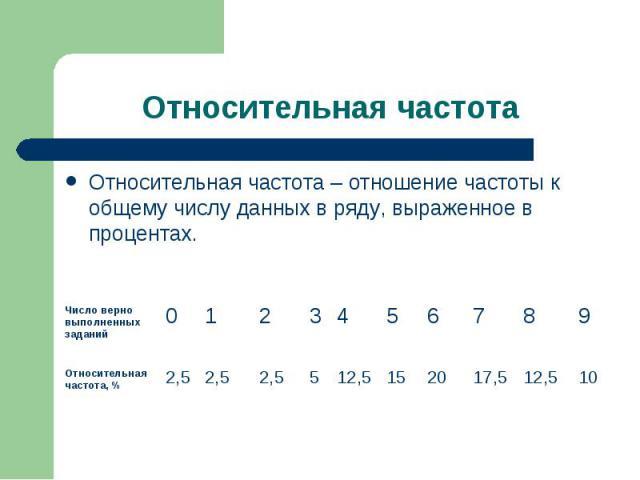 Относительная частота – отношение частоты к общему числу данных в ряду, выраженное в процентах. Относительная частота – отношение частоты к общему числу данных в ряду, выраженное в процентах.