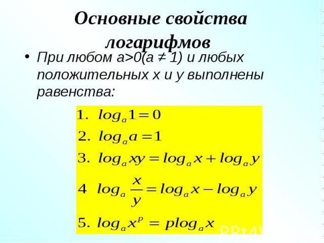 При любом a>0(a ≠ 1) и любых положительных x и y выполнены равенства: При любом a>0(a ≠ 1) и любых положительных x и y выполнены равенства:
