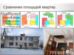 Сравнение площадей квартир