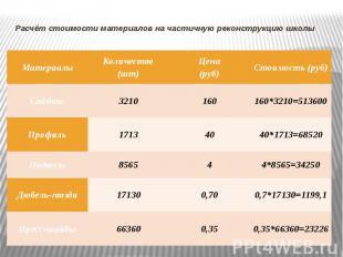 Расчёт стоимости материалов на частичную реконструкцию школы