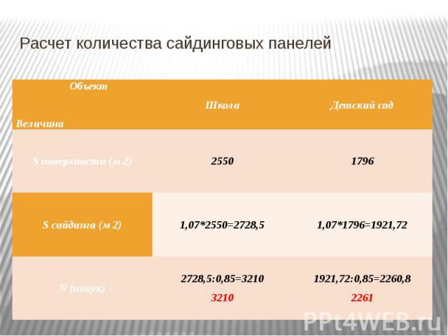 Расчет количества сайдинговых панелей