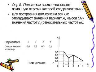 Опр 8: Полигоном частот называют ломанную отрезки которой соединяют точки . Опр