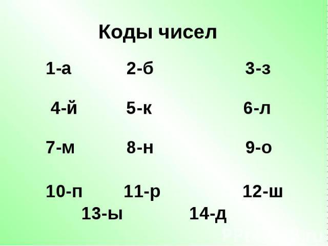 Коды чисел 1-а 2-б 3-з 4-й 5-к 6-л 7-м 8-н 9-о 10-п 11-р 12-ш 13-ы 14-д