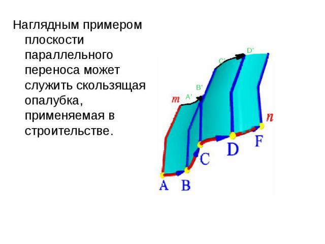 Наглядным примером плоскости параллельного переноса может служить скользящая опалубка, применяемая в строительстве. Наглядным примером плоскости параллельного переноса может служить скользящая опалубка, применяемая в строительстве.