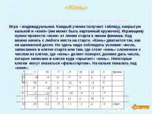 ( 6 класс, тема «Сложение чисел с разными знаками). ( 6 класс, тема «Сложение чи