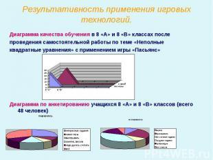 Диаграмма качества обучения в 8 «А» и 8 «В» классах после Диаграмма качества обу