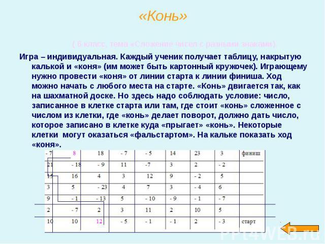 ( 6 класс, тема «Сложение чисел с разными знаками). ( 6 класс, тема «Сложение чисел с разными знаками). Игра – индивидуальная. Каждый ученик получает таблицу, накрытую калькой и «коня» (им может быть картонный кружочек). Играющему нужно провести «ко…