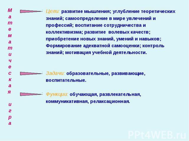 Цели: развитие мышления; углубление теоретических Цели: развитие мышления; углубление теоретических знаний; самоопределение в мире увлечений и профессий; воспитание сотрудничества и коллективизма; развитие волевых качеств; приобретение новых знаний,…