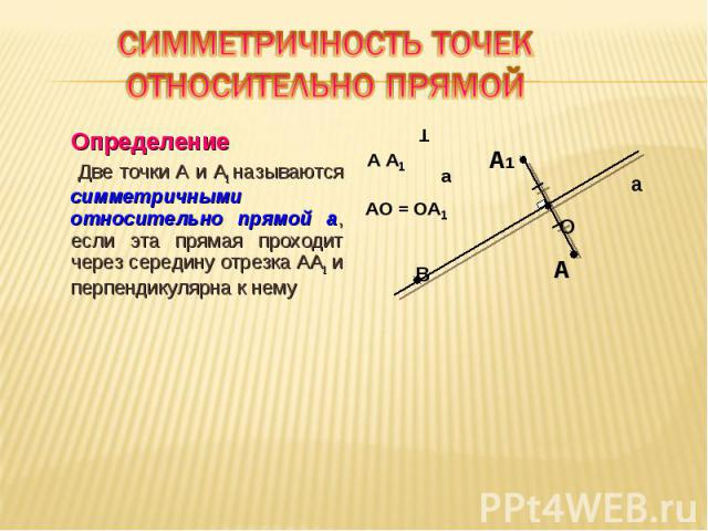 Определение Определение Две точки А и А1 называются симметричными относительно прямой а, если эта прямая проходит через середину отрезка АА1 и перпендикулярна к нему
