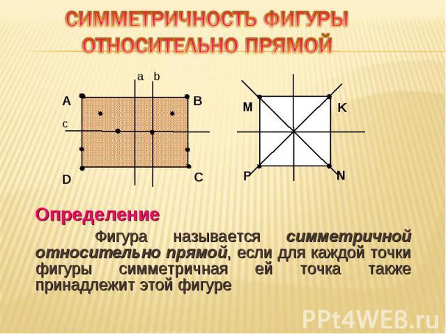 Определение Определение Фигура называется симметричной относительно прямой, если для каждой точки фигуры симметричная ей точка также принадлежит этой фигуре
