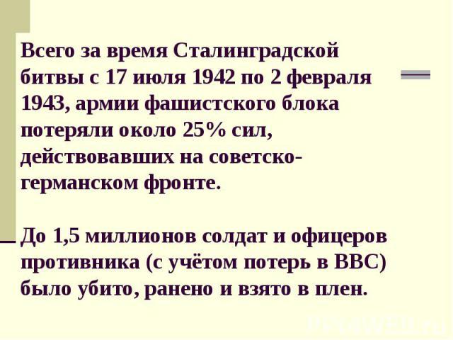 Всего за время Сталинградской битвы с 17 июля 1942 по 2 февраля 1943, армии фашистского блока потеряли около 25% сил, действовавших на советско-германском фронте. До 1,5 миллионов солдат и офицеров противника (с учётом потерь в ВВС) было убито, ране…
