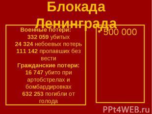 Военные потери: 332 059убитых 24 324небоевых потерь 111 142про
