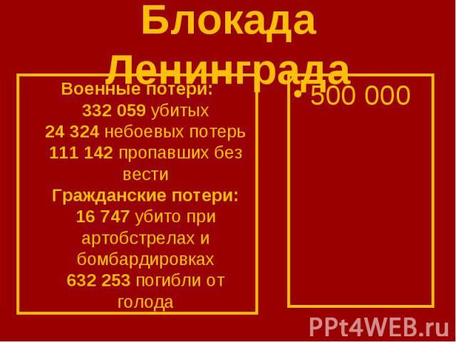 Военные потери: 332 059убитых 24 324небоевых потерь 111 142пропавших без вести Гражданские потери: 16 747убито при артобстрелах и бомбардировках 632 253погибли от голода Военные потери: 332 059убитых 24 324н…