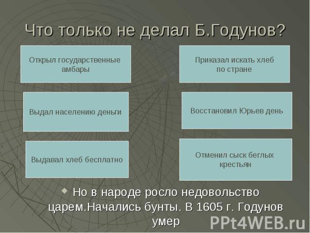Что только не делал Б.Годунов? Но в народе росло недовольство царем.Начались бунты. В 1605 г. Годунов умер
