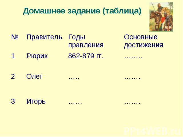 Домашнее задание (таблица)