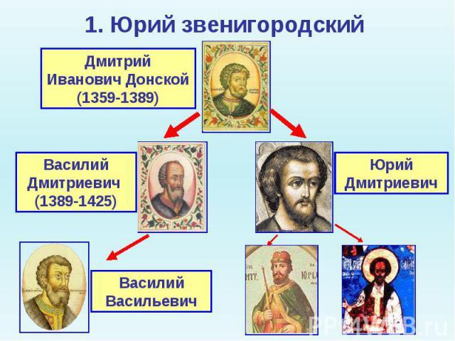 1. Юрий звенигородский