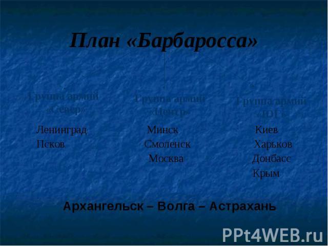 Ленинград Минск Киев Псков Смоленск Харьков Москва Донбасс Крым Архангельск – Волга – Астрахань