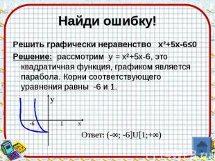 Найди ошибку! Решить графически неравенство х²+5х-6≤0 Решение: рассмотрим у = х²
