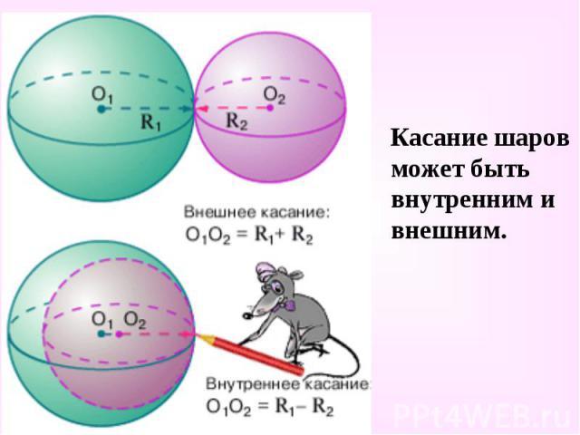 Касание шаров может быть внутренним и внешним. Касание шаров может быть внутренним и внешним.
