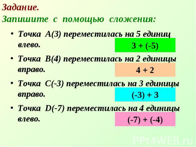 Точка А(3) переместилась на 5 единиц влево. Точка А(3) переместилась на 5 единиц влево.