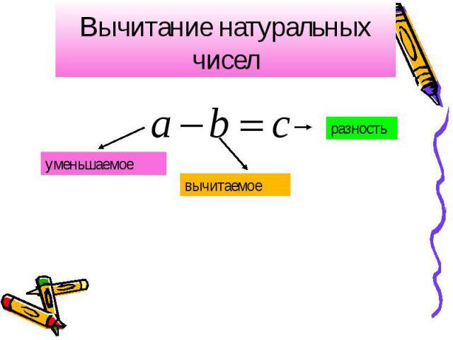 Вычитание натуральных чисел
