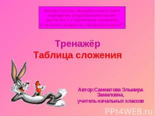 Тренажёр Таблица сложения Автор:Самматова Эльмира Замиловна, учитель начальных к